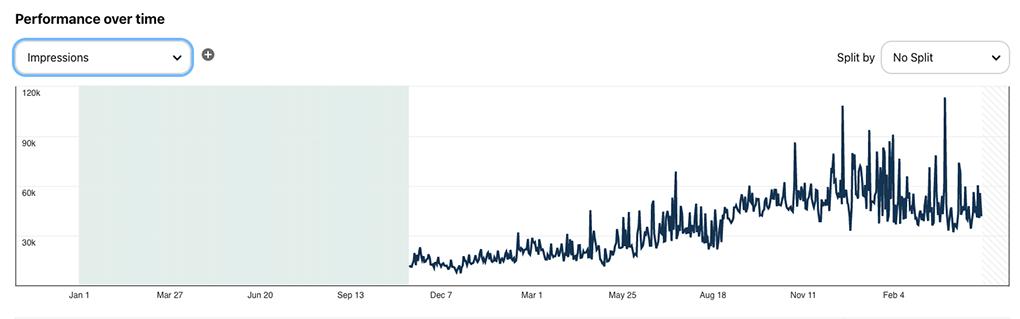 Pinterest growth https://www.pinterest.com/sarahkayhoffman #pinterest #creatingpins #pins