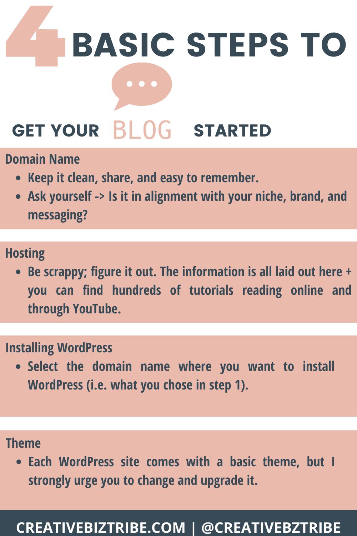 4 Basic Steps to Get Your Blog Started Step by Step Instructions for How to Start a Blog creativebiztribe.com #blogging #startablog #bloggingtips
