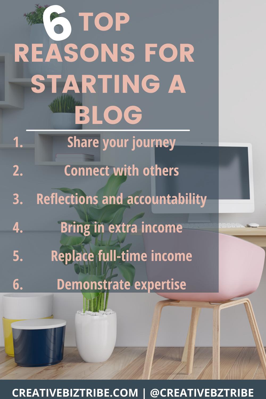 6 Top Reasons for Starting a Blog Step by Step Instructions for How to Start a Blog creativebiztribe.com #blogging #startablog #bloggingtips